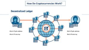 How do cryptocurrencies work