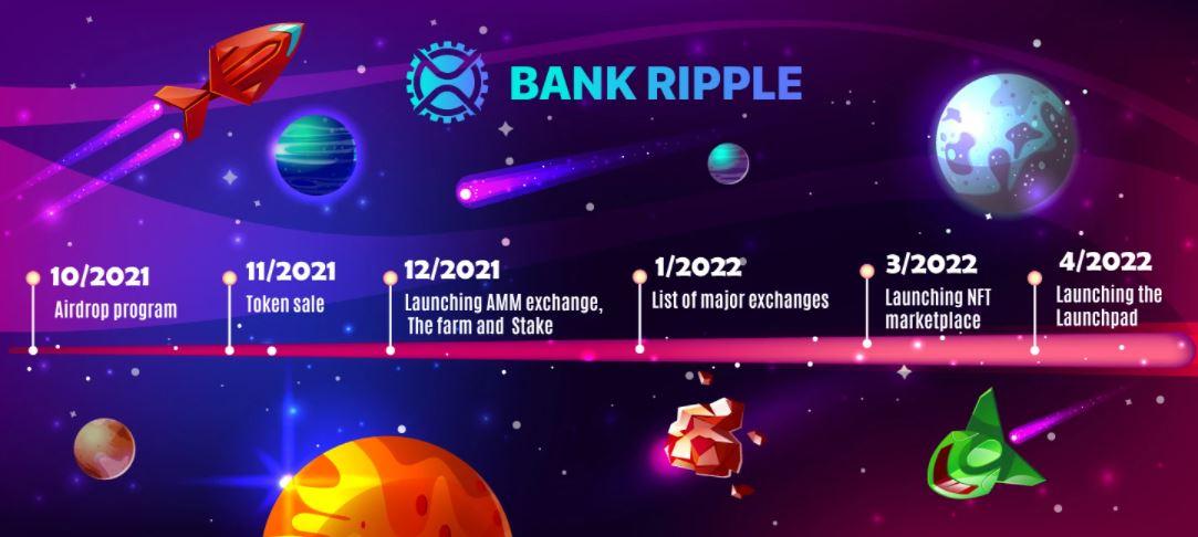 Bank Ripple